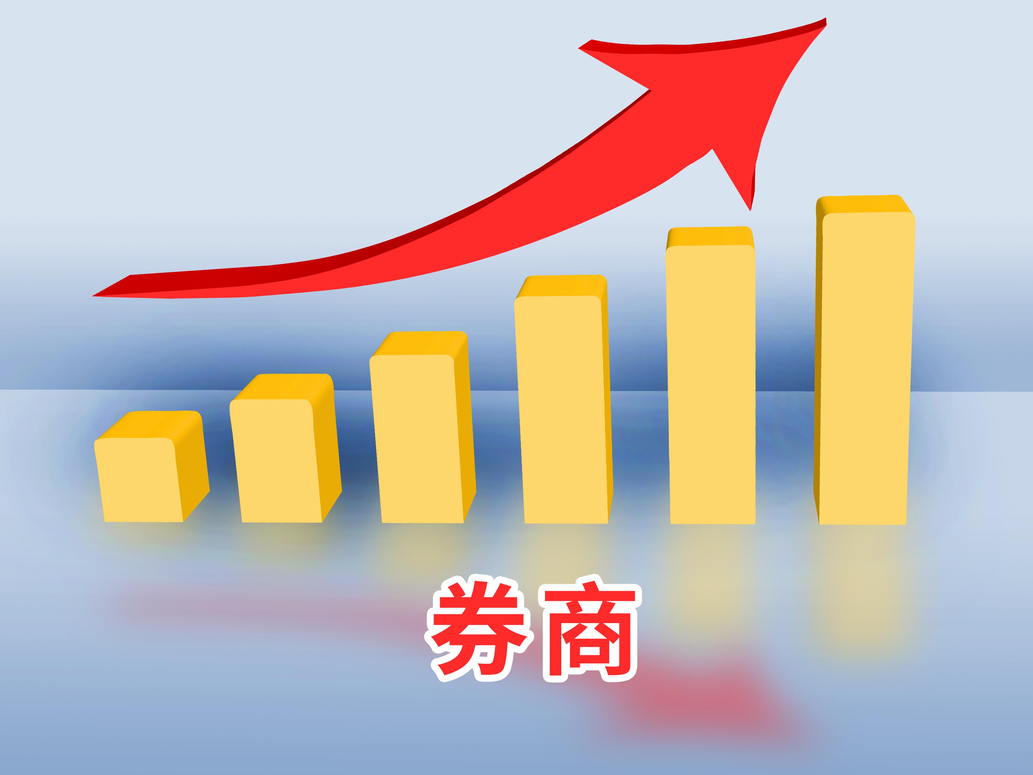 凤凰城代理注册净赚903亿元!证券业中期净利同比增长8.6%,头部券商里仅中信建投增速为负