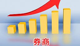 净赚903亿元!证券业中期净利同比增长8.6%,头部券商里仅中信建投增速为负