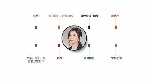 电玩城捕鱼 | 赵薇作品被下架、除名,她还剩多少家底?