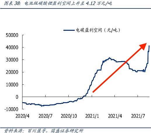 """鸿图代理958337""""盐皇""""盐湖股份半年净利21亿,碳酸锂收入不足1成,股价还能涨多久?"""