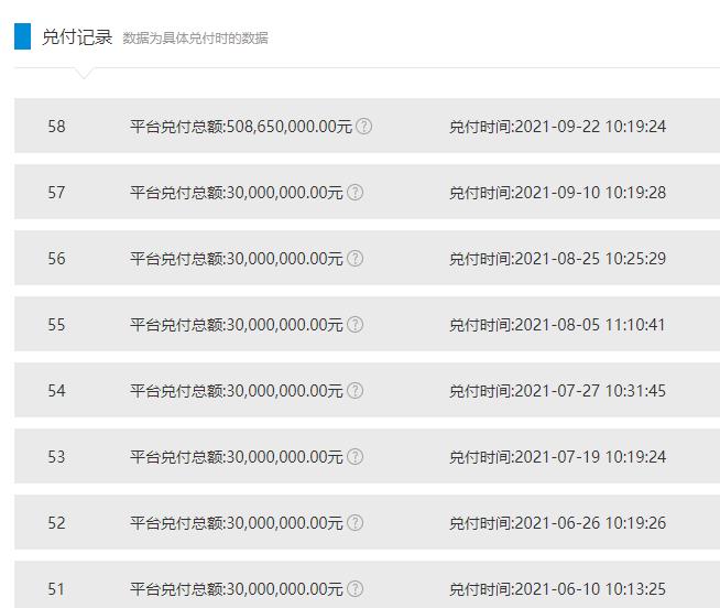"""欧亿OE代理从3000万到5个亿,红岭创投最新一次兑付额度陡增,""""红岭系""""三平台离成功清退还有多远?"""