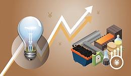 数据   3个月内12家公司提价24次,电价上涨如何影响生活?