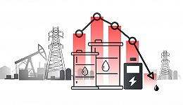 数据   分析历史上8次能源危机,回答你本次能源短缺最关心的3个问题