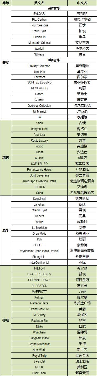 国际五星级德赢vwin手机官网的分类-内蒙古vwin德赢娱乐官方平台健康管理服务有限公司