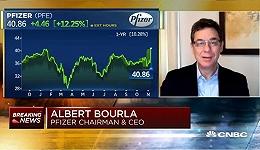 CEO出售股票套现超550万美元,辉瑞:这是计划中的一部分