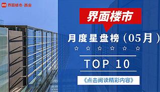 冷热不均,高科持续万人摇,金茂府华宇等不摇号|月度星盘榜TOP10 5月榜