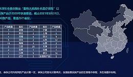 首份惠民保知识图谱发布:全国共推140款产品、覆盖26个省份,连续续保是大方向