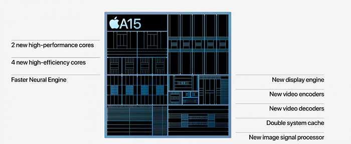 """iPhone13降价冲销量:苹果的强心剂,中国市场的""""大杀器""""?"""